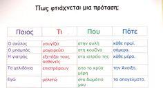 Pws+ftiaxnetai+mia+protash-dyslexia-graptos+logos5.JPG (800×434)