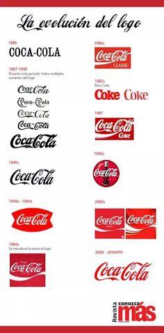 coca cola Pepsi, Coke, Logo Design Tips, Graphic Design, Coca Cola History, Flamingo Logo, Coca Cola Poster, Icon Package, Coca Cola Brands
