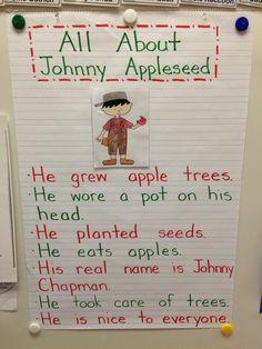 Johnny Appleseed week of activities Kindergarten Social Studies, Kindergarten Themes, Teaching Kindergarten, Kindergarten Apples, Kindergarten Projects, Teaching Ideas, Preschool Apple Theme, Fall Preschool, Apple Theme Classroom