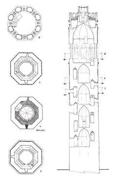 Arquitectura mudéjar aragonesa Iglesia-fortaleza Torre-campanario