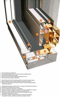 Carpintería de aluminio con ruptura de puente térmico (RPT)