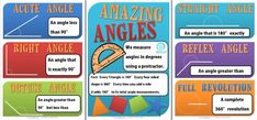 Amazing Angles: Free ClassroomPosters. Takes away the confusion!