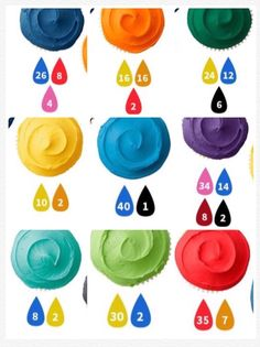 Mix Different Colors Of Wilton Candy Melts Candy To Get A Whole New