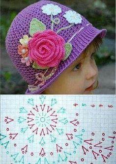 Crochet Flower Hat, Crochet Summer Hats, Crochet Beanie Pattern, Crochet Cap, Crochet Flower Patterns, Crochet Baby Hats, Crochet Designs, Crochet Stitches, Baby Knitting