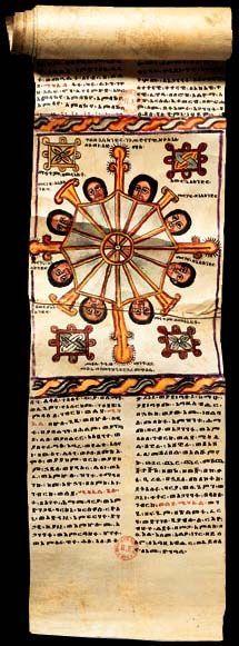 Paras Etiopian dating sites