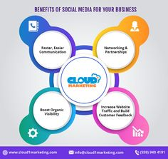 However, the fact is that SEO is a buzzword for internet marketing but you need to have the right professionals that actually understand the nuances of SEO to implement and execute the strategies, to have the results you need. Seo Marketing, Internet Marketing, Digital Marketing, Starting A Company, Free Quotes, Marketing Materials, Growing Your Business, Printing Services, Communication
