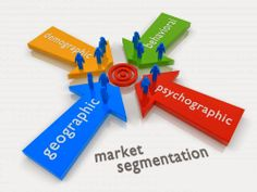 Use business strategy and business analysis to understand the situation of your marketing targets