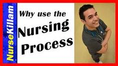 Nursing Process Overview: ADPIE (Assessment, Diagnosis, Planning, Implementation and Evaluation) Nursing Process, Nclex Rn, Care Plans, Assessment, Need To Know, How To Plan, School, Youtube, Image Search