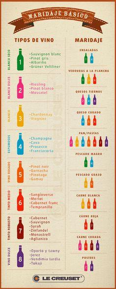 ⚜ Vinos / Wines: unión de contraste o equilibrio entre vinos y platillos