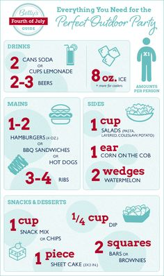 Summer party planning made easy! Take out the guesswork when it comes to planning how much food drink and dessert you need for any size crowd. From mains to sides to sweets our handy infographic makes outdoor party-planning an absolute breeze. Bbq Party, Snacks Für Party, Party Drinks, Snacks Diy, Summer Bbq, Summer Parties, Grad Parties, Summer Picnic, Dinner Parties