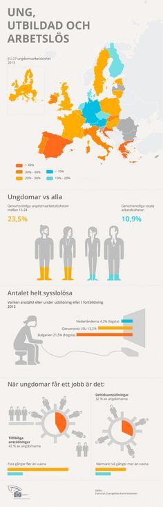 Den nya Europeiska socialfonden: Bekämpa ungdomsarbetslösheten
