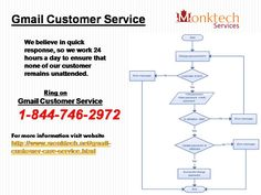 To get your Gmail issues dealt with inside a limited ability to focus time, you have to call at Gmail customer service number 1-844-746-2972 as fast as could be expected under the circumstances. Our investigating squad is dynamic every minute of every day with the required investigating instruments, only for you. They give you the quality and compelling treatment and no more moderate sticker prices. For more data visit website http://www.monktech.net/gmail-customer-care-service.html
