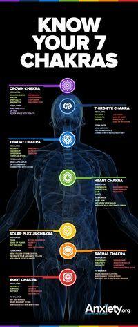 Balanced Chakras Reduce Anxiety   Chakra balancing tips infographic   Meditation   Mindfulness   Mental health & self-care