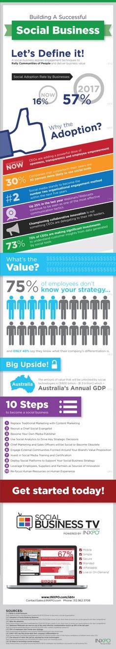 #infograph on #business #strategy with #social incorp. Hits home with 5 yr evaluation of necessary measures for companies to drive success. However, don't think I'll be buying the social tv.