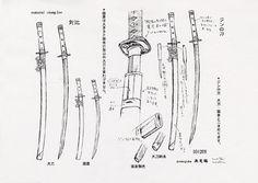 Living Lines Library: Samurai chanpurû: Samurai Champloo (TV Series – Best Art images in 2019 Katana, Samurai Weapons, Anime Weapons, Armes Concept, Samourai Tattoo, Samurai Artwork, Samurai Drawing, Drafting Drawing, Sword Drawing