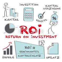 ROI, return on investment, Strichmännchen