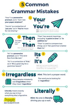 5 of the Most Common Grammar Mistakes in Honor of National Grammar Day! National Grammar Day, Common Grammar Mistakes, Vocabulary, Meant To Be, Activities, Learning, Blog, Studying, Blogging