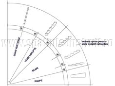 Staircases: general concepts & classifications/ Scari: notiuni generale, clasificari >> Slopes for stairs & platforms/ Pante pentru rampe si scari