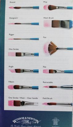 Essential Paint Brushes You Should Know About Journal Addict — artjournalingtiltheend: Differences between.Journal Addict — artjournalingtiltheend: Differences between. Watercolor Tips, Watercolor Artists, Watercolor Techniques, Art Techniques, Watercolor Paper, Watercolor Brushes, Watercolor Beginner, Watercolor Tutorials, Acrylic Painting Techniques