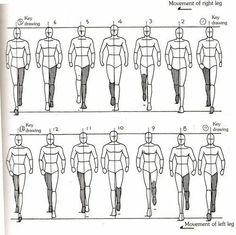 Большая подборка туториалов по изображению человека в движении