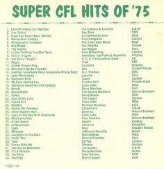 Music Hits, 70s Music, Music Mood, Music Songs, Good Music, School Memories, Childhood Memories, Freddie Mercury, Playlists