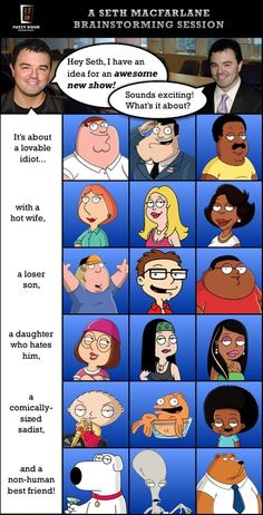 Family guy, American dad, Cleveland show, lol, they make me laugh! Seth Macfarlane, Really Funny, The Funny, Memes Humor, Funny Jokes, That's Hilarious, Drama Total, Family Guy Funny, Family Guy Quotes