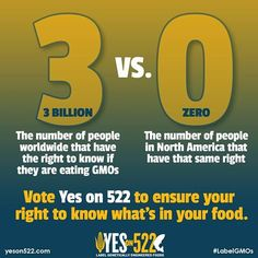 Why do 3 billion people get to know what's in their food and we don't? Vote Yes On 522!