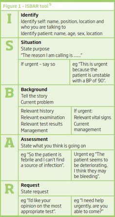 nursing progress notes example all things nursing pinterest