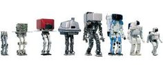 Risultati immagini per robot da lavoro