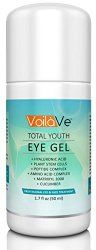 One Mom's Favorite Things: VoilaVe Total Youth Under Eye Gel