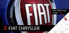 Trending Down - #BinaryOptions | Fiat Chrysler concedes underreporting deaths and injury claims