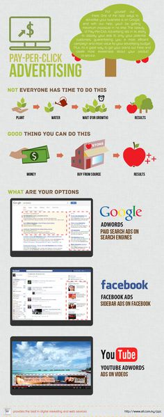 Get your business out there with #PPC Advertising via Google, Facebook or YouTube.