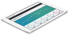 Business Intelligence Mobile et processus de décisions
