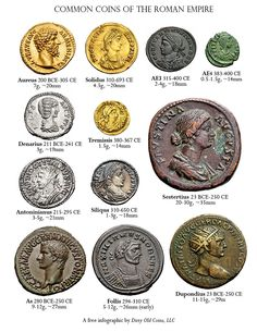 Rome,Bible-Coins of the Roman Empire. 🏛⚱️🏺In the Roman currency system, the dēnārius was a small silver coin first minted about 211 BC. Roman History, Art History, European History, American History, Ancient Rome, Ancient History, Ancient Aliens, Ancient Greece, Roman Empire