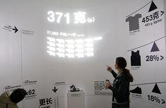 21st C. presentation