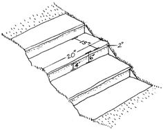 how to measure and construct garden steps