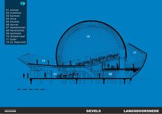 Galería de Infoversum / ARCHIVIEW - 31 Concept Architecture, Futuristic Architecture, Architecture Design, Planetarium Architecture, Future Buildings, Arch Model, Space Museum, Architectural Section, Geodesic Dome