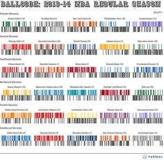 Peter Gilks takes a creative approach to visualizing the seasons of all the teams in the NBA.
