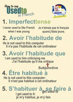 """""""Used to"""" in French, to be used to, to get used to http://www.frenchspanishonline.com/magazine/how-to-say-used-to-in-french/ Image to download or share and a video."""
