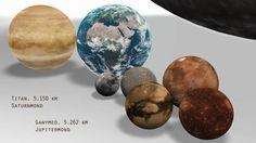 got balls - planet size comparison, 12tune (+afspeellijst)