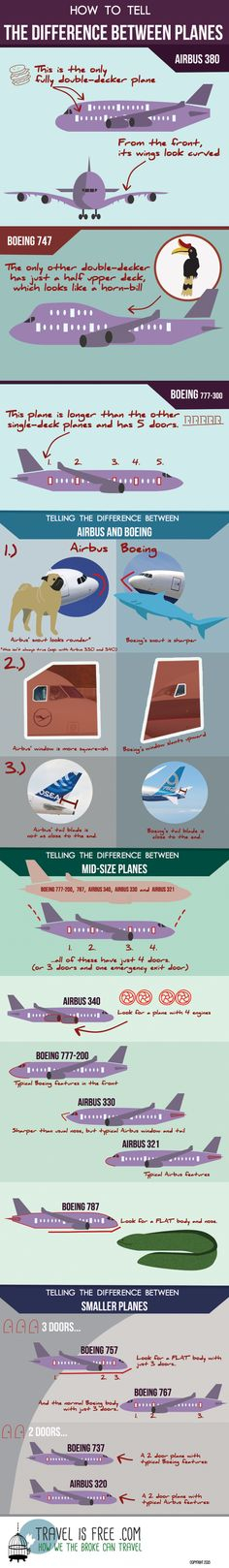 how to tell the difference between planes - boeing v airbus