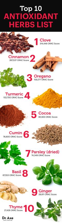 Top 10 Antioxidants Herbs