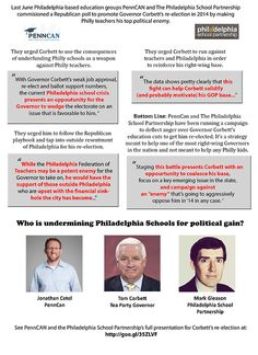 Who's destroying Philly Education to political gains?  THESE GUYS: http://citypaper.net/article.php?Secret-poll-Corbett-should-exploit-Philly-school-crisis-attack-teachers-union-for-political-gain-11477