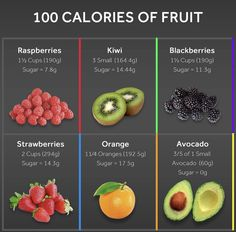 Raspberry, Strawberry, Weight Control, 100 Calories, Kiwi, Avocado, Nutrition, Orange, Fruit