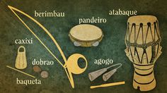 Musicalidade na Capoeira