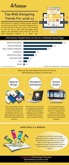 Top #WebDesigning Trend for 2016 - 2017   #EZRankings #WebDesign #WebsiteDesignTrend
