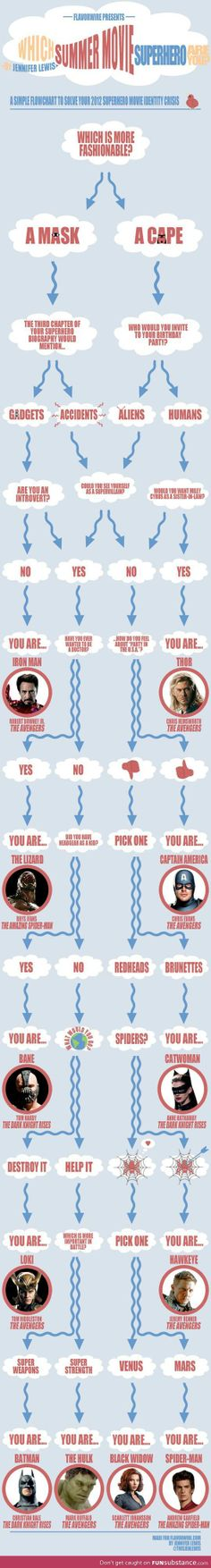 Which Superhero Are You? Why would I pin this? BECAUSE IM BATMAN.