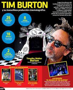 """En medio de la expectativa generada por la exposición """"El mundo de Tim Burton"""", conoce los datos más importantes de la obra de este maravilloso cineasta. #InfografíaNTX"""