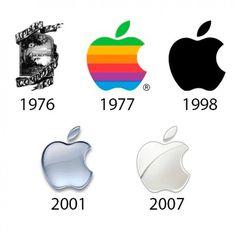 Apple Logo Evolution, Alter Computer, Apple Iphone, Iphone 6, Rainbow Logo, Old Computers, Phone Organization, Logo Design, Retro