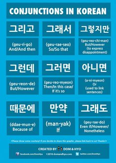 Korean Language Infographics – Page 8 – Learn Basic Korean Vocabulary & Phrases with Dom & Hyo Korean Words Learning, Korean Language Learning, Learn A New Language, Spanish Language, French Language, Learning Spanish, Korean Language School, Language Lessons, Italian Language